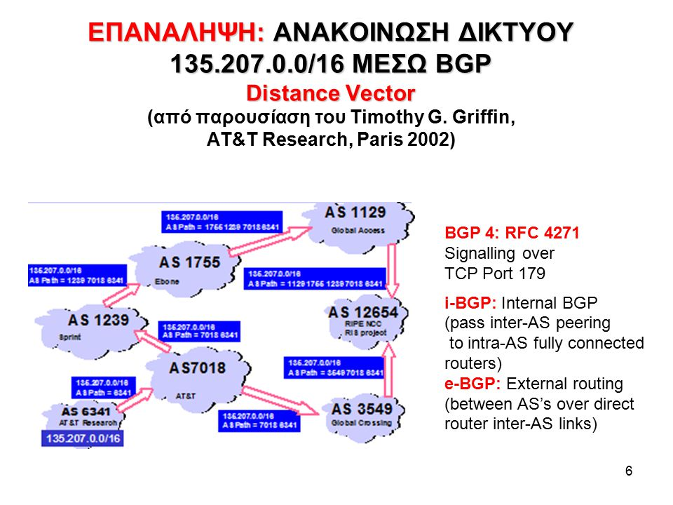 17 ΠΑΚΕΤΑ - ΕΝΤΟΛΕΣ SNMP get-request (NMS  Agent, UDP port 161) get-response (Agent  NMS) getnext-request (NMS  Agent) getnext-response (Agent  NMS) –walk (NMS  Agent) bulk-get-request (NMS  Agent) set-request (NMS  Agent) trap (Agent  NMS, UDP port 162) Παραδείγματα Εντολών SNMP snmpget – c – public 147.102.13.19 system.sysUpTime.0 snmpwalk – c – public maria.netmode.ece.ntua.gr