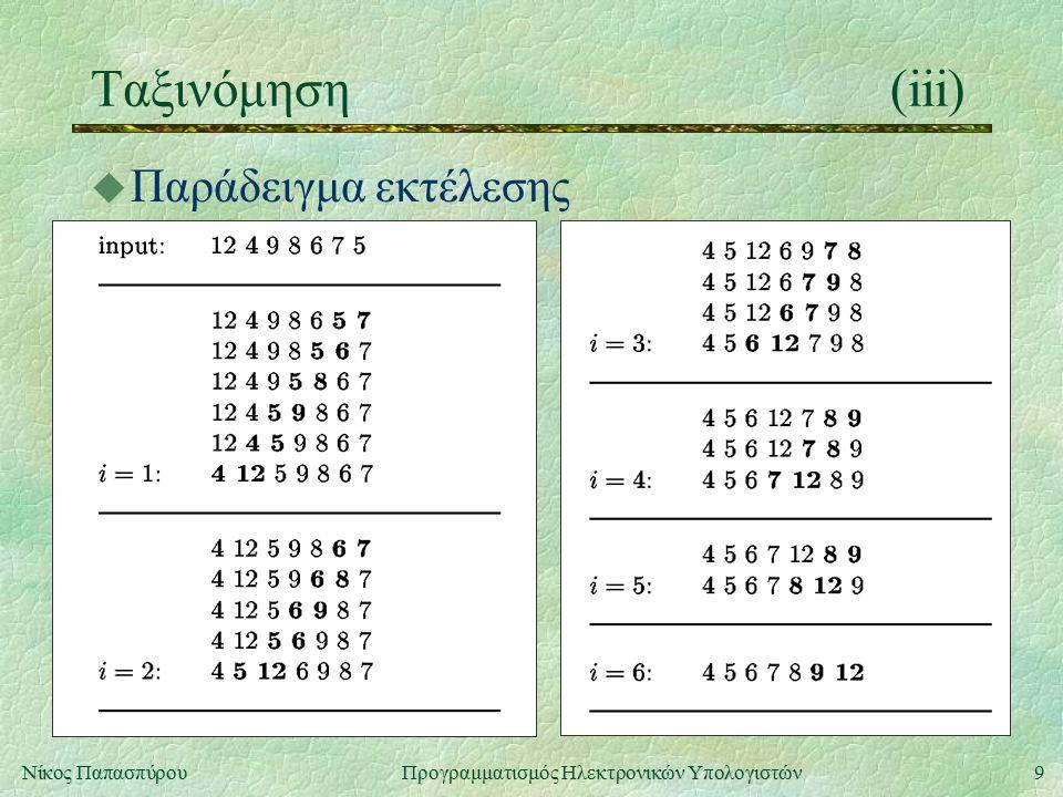9Νίκος Παπασπύρου Προγραμματισμός Ηλεκτρονικών Υπολογιστών Ταξινόμηση(iii) u Παράδειγμα εκτέλεσης