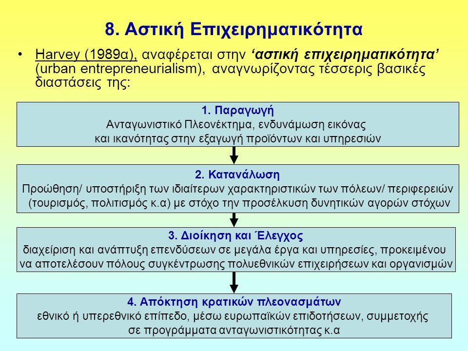 8. Αστική Επιχειρηματικότητα Harvey (1989α), αναφέρεται στην 'αστική επιχειρηματικότητα' (urban entrepreneurialism), αναγνωρίζοντας τέσσερις βασικές δ