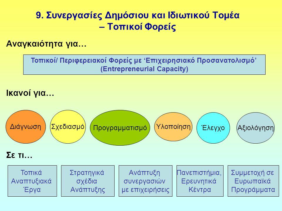 9. Συνεργασίες Δημόσιου και Ιδιωτικού Τομέα – Τοπικοί Φορείς Αναγκαιότητα για… Ικανοί για… Σε τι… Τοπικοί/ Περιφερειακοί Φορείς με 'Επιχειρησιακό Προσ