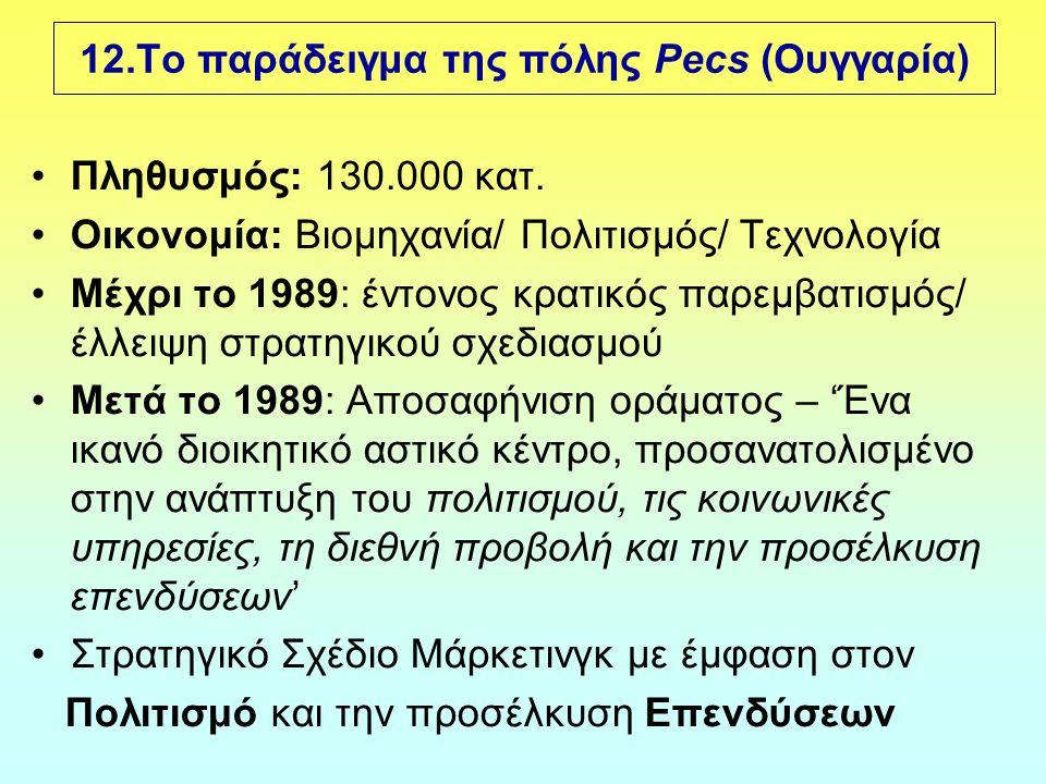 12.Το παράδειγμα της πόλης Pecs (Ουγγαρία) Πληθυσμός: 130.000 κατ. Οικονομία: Βιομηχανία/ Πολιτισμός/ Τεχνολογία Μέχρι το 1989: έντονος κρατικός παρεμ