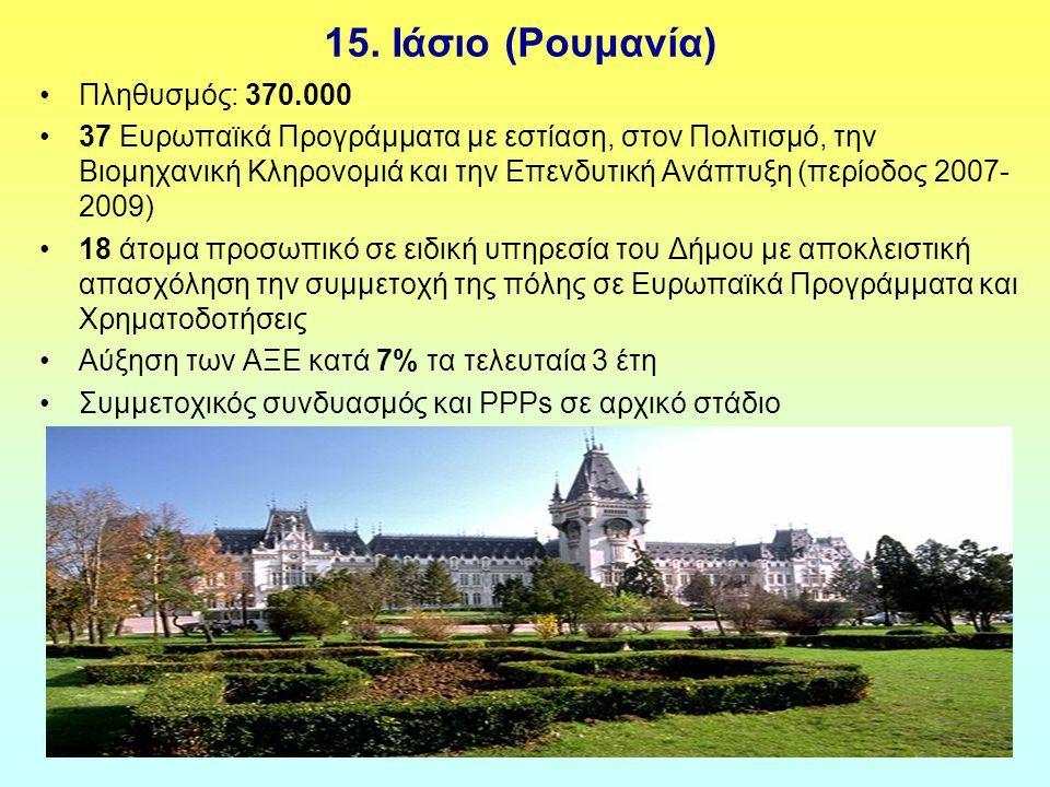 15. Ιάσιο (Ρουμανία) Πληθυσμός: 370.000 37 Ευρωπαϊκά Προγράμματα με εστίαση, στον Πολιτισμό, την Βιομηχανική Κληρονομιά και την Επενδυτική Ανάπτυξη (π