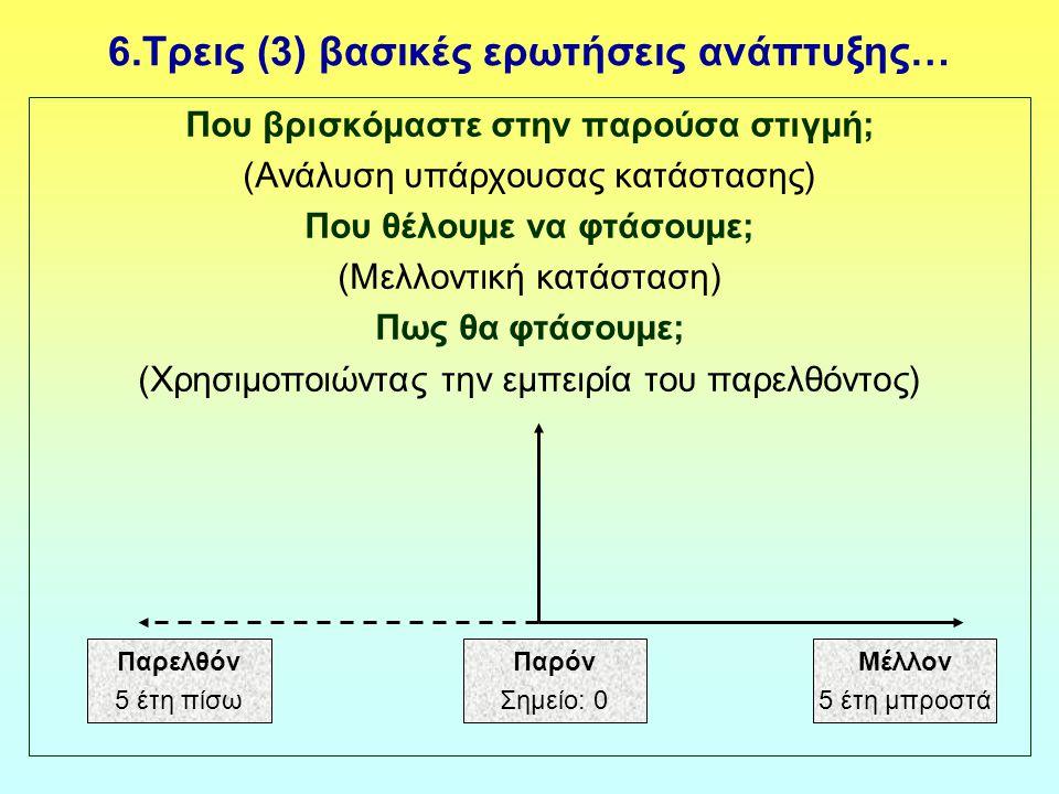 6.Τρεις (3) βασικές ερωτήσεις ανάπτυξης… Που βρισκόμαστε στην παρούσα στιγμή; (Ανάλυση υπάρχουσας κατάστασης) Που θέλουμε να φτάσουμε; (Μελλοντική κατ