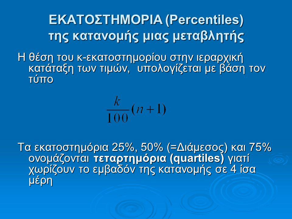 ΕΚΑΤΟΣΤΗΜΟΡΙΑ (Percentiles) της κατανομής μιας μεταβλητής Η θέση του κ-εκατοστημορίου στην ιεραρχική κατάταξη των τιμών, υπολογίζεται με βάση τον τύπο