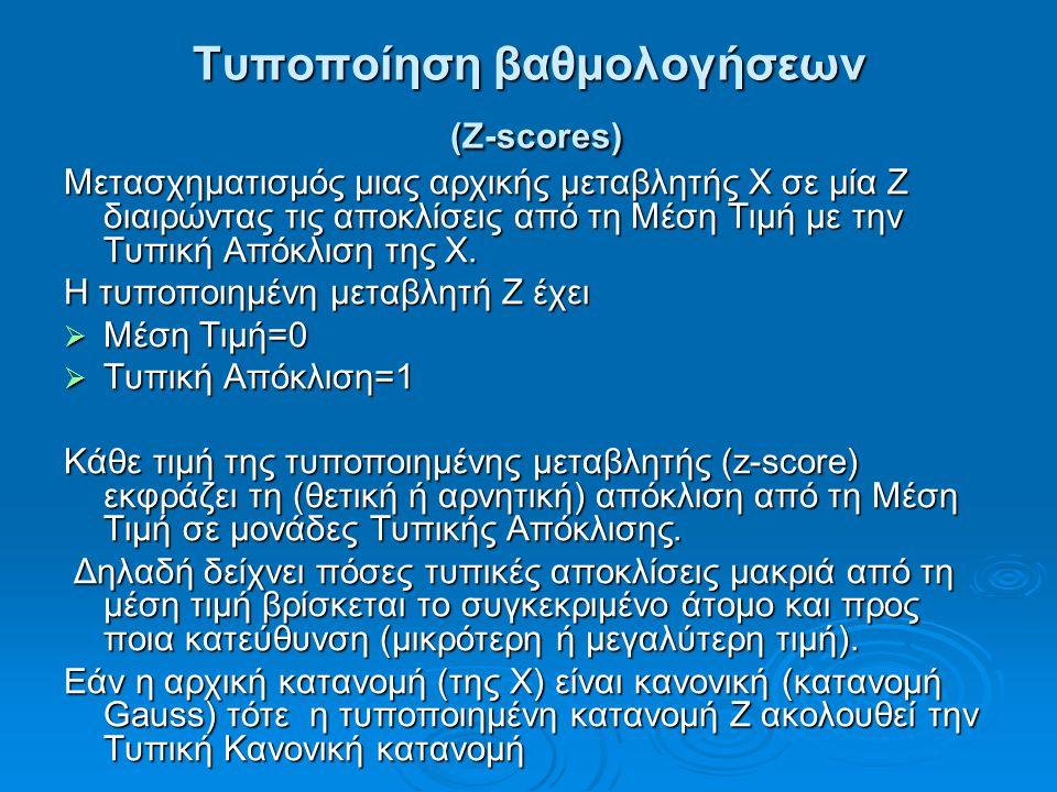 Τυποποίηση βαθμολογήσεων (Z-scores) Μετασχηματισμός μιας αρχικής μεταβλητής Χ σε μία Ζ διαιρώντας τις αποκλίσεις από τη Μέση Τιμή με την Τυπική Απόκλι
