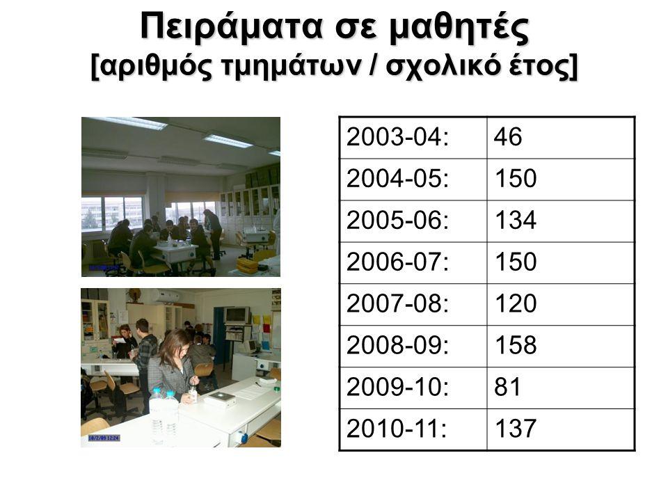 Πειράματα σε μαθητές [αριθμός τμημάτων / σχολικό έτος] 2003-04:46 2004-05:150 2005-06:134 2006-07:150 2007-08:120 2008-09:158 2009-10:81 2010-11:137