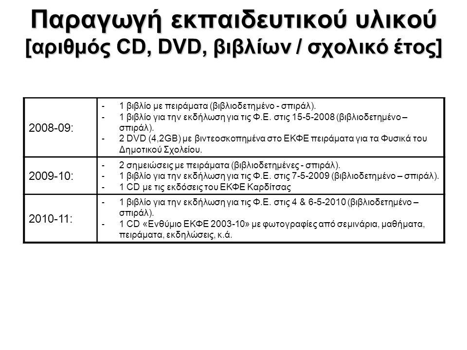 Παραγωγή εκπαιδευτικού υλικού [αριθμός CD, DVD, βιβλίων / σχολικό έτος] 2008-09: - 1 βιβλίο με πειράματα (βιβλιοδετημένο - σπιράλ).