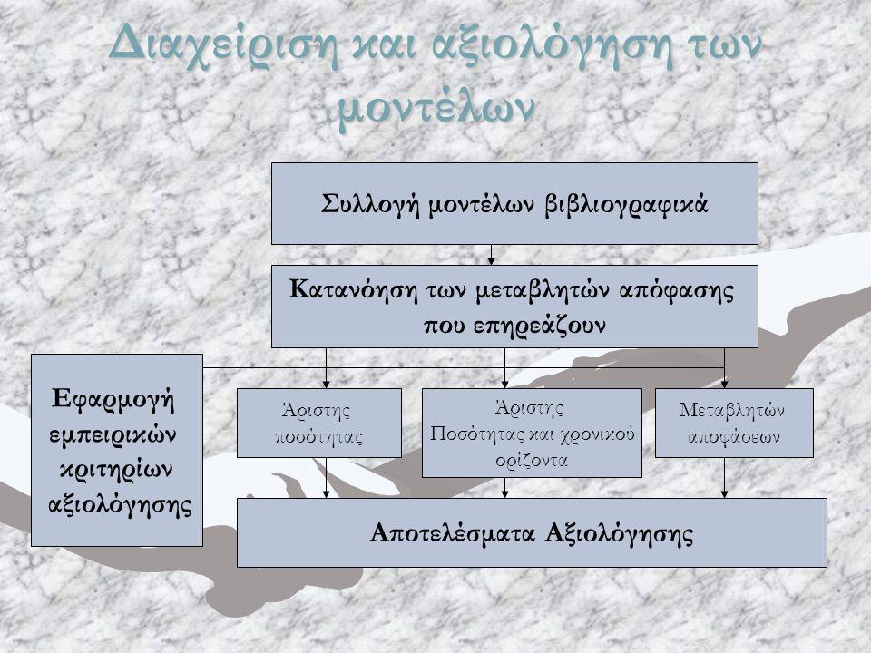 Διαχείριση και αξιολόγηση των μοντέλων Συλλογή μοντέλων βιβλιογραφικά Κατανόηση των μεταβλητών απόφασης που επηρεάζουν Εφαρμογή εμπειρικών κριτηρίων αξιολόγησης Άριστης ποσότητας Άριστης Ποσότητας και χρονικού ορίζοντα Μεταβλητών αποφάσεων Αποτελέσματα Αξιολόγησης