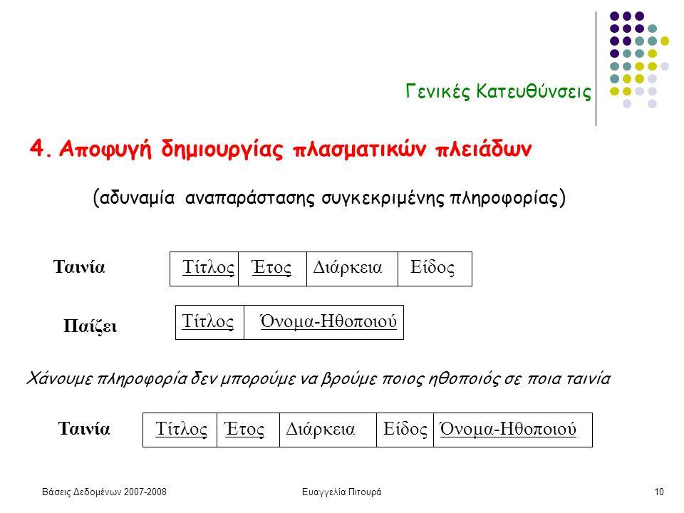 Βάσεις Δεδομένων 2007-2008Ευαγγελία Πιτουρά10 Γενικές Κατευθύνσεις 4.
