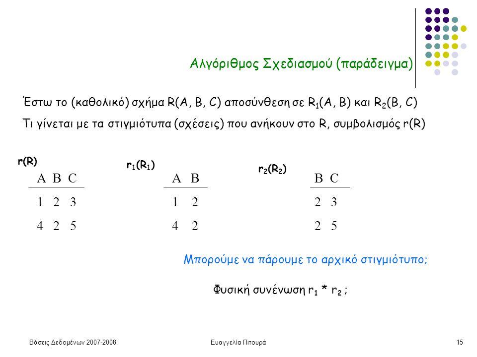 Βάσεις Δεδομένων 2007-2008Ευαγγελία Πιτουρά15 Αλγόριθμος Σχεδιασμού (παράδειγμα) Α B C 1 2 3 4 2 5 r(R) A B 1 2 4 2 r 1 (R 1 ) B C 2 3 2 5 Έστω το (καθολικό) σχήμα R(A, B, C) αποσύνθεση σε R 1 (A, B) και R 2 (B, C) Τι γίνεται με τα στιγμιότυπα (σχέσεις) που ανήκουν στο R, συμβολισμός r(R) r 2 (R 2 ) Μπορούμε να πάρουμε το αρχικό στιγμιότυπο; Φυσική συνένωση r 1 * r 2 ;
