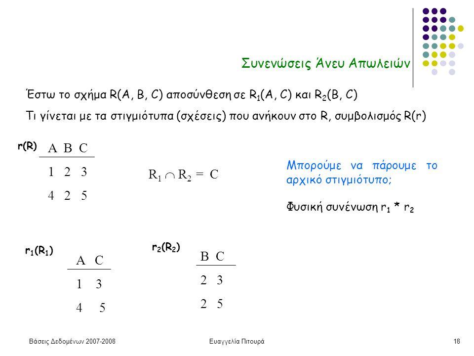 Βάσεις Δεδομένων 2007-2008Ευαγγελία Πιτουρά18 Συνενώσεις Άνευ Απωλειών Α B C 1 2 3 4 2 5 r(R) A C 1 3 4 5 B C 2 3 2 5 R 1  R 2 = C Έστω το σχήμα R(A, B, C) αποσύνθεση σε R 1 (A, C) και R 2 (B, C) Τι γίνεται με τα στιγμιότυπα (σχέσεις) που ανήκουν στο R, συμβολισμός R(r) r 1 (R 1 ) r 2 (R 2 ) Μπορούμε να πάρουμε το αρχικό στιγμιότυπο; Φυσική συνένωση r 1 * r 2