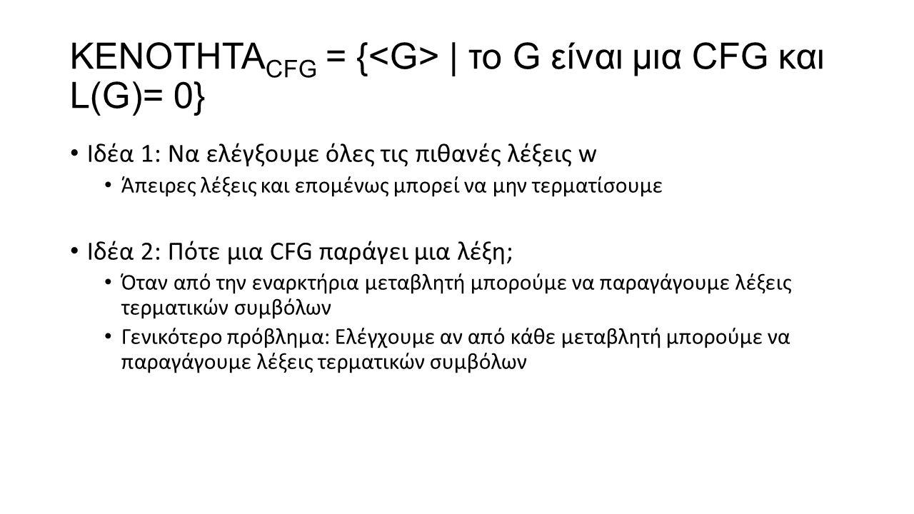 KENOTHTA CFG = { | το G είναι μια CFG και L(G)= 0} Ιδέα 1: Να ελέγξουμε όλες τις πιθανές λέξεις w Άπειρες λέξεις και επομένως μπορεί να μην τερματίσου
