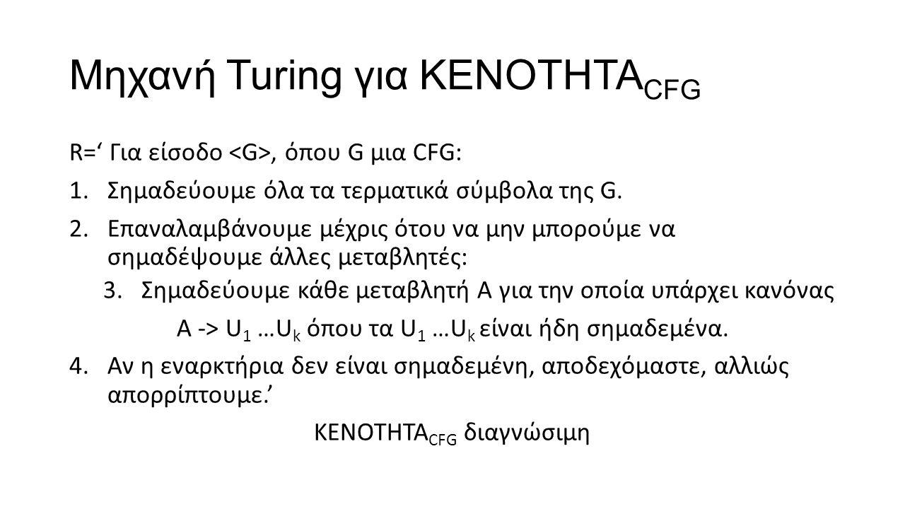 Μηχανή Turing για KENOTHTA CFG R=' Για είσοδο, όπου G μια CFG: 1.Σημαδεύουμε όλα τα τερματικά σύμβολα της G. 2.Επαναλαμβάνουμε μέχρις ότου να μην μπορ