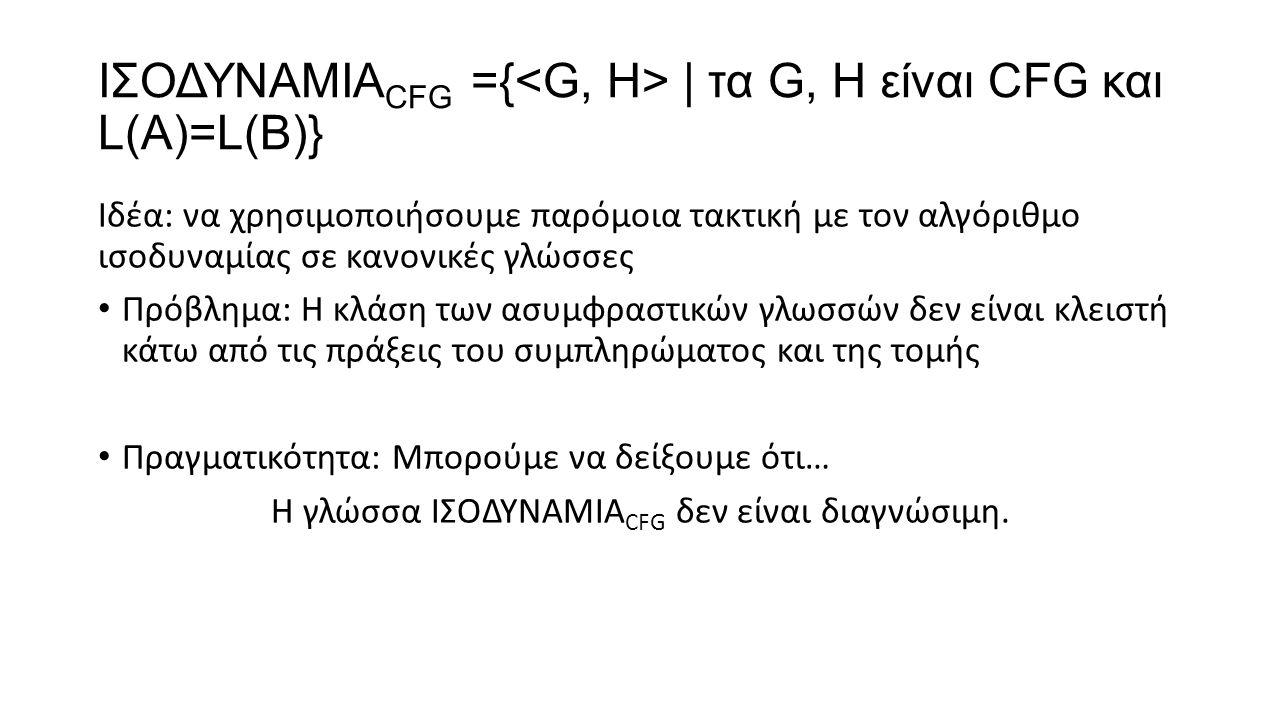 ΙΣΟΔΥΝΑΜΙΑ CFG ={ | τα G, H είναι CFG και L(Α)=L(Β)} Ιδέα: να χρησιμοποιήσουμε παρόμοια τακτική με τον αλγόριθμο ισοδυναμίας σε κανονικές γλώσσες Πρόβ