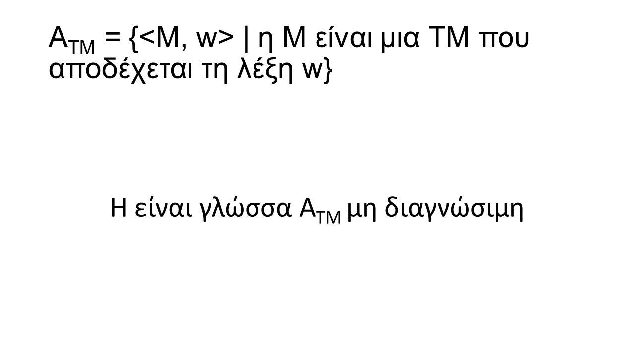 A ΤΜ = { | η Μ είναι μια ΤΜ που αποδέχεται τη λέξη w} Η είναι γλώσσα A ΤΜ μη διαγνώσιμη