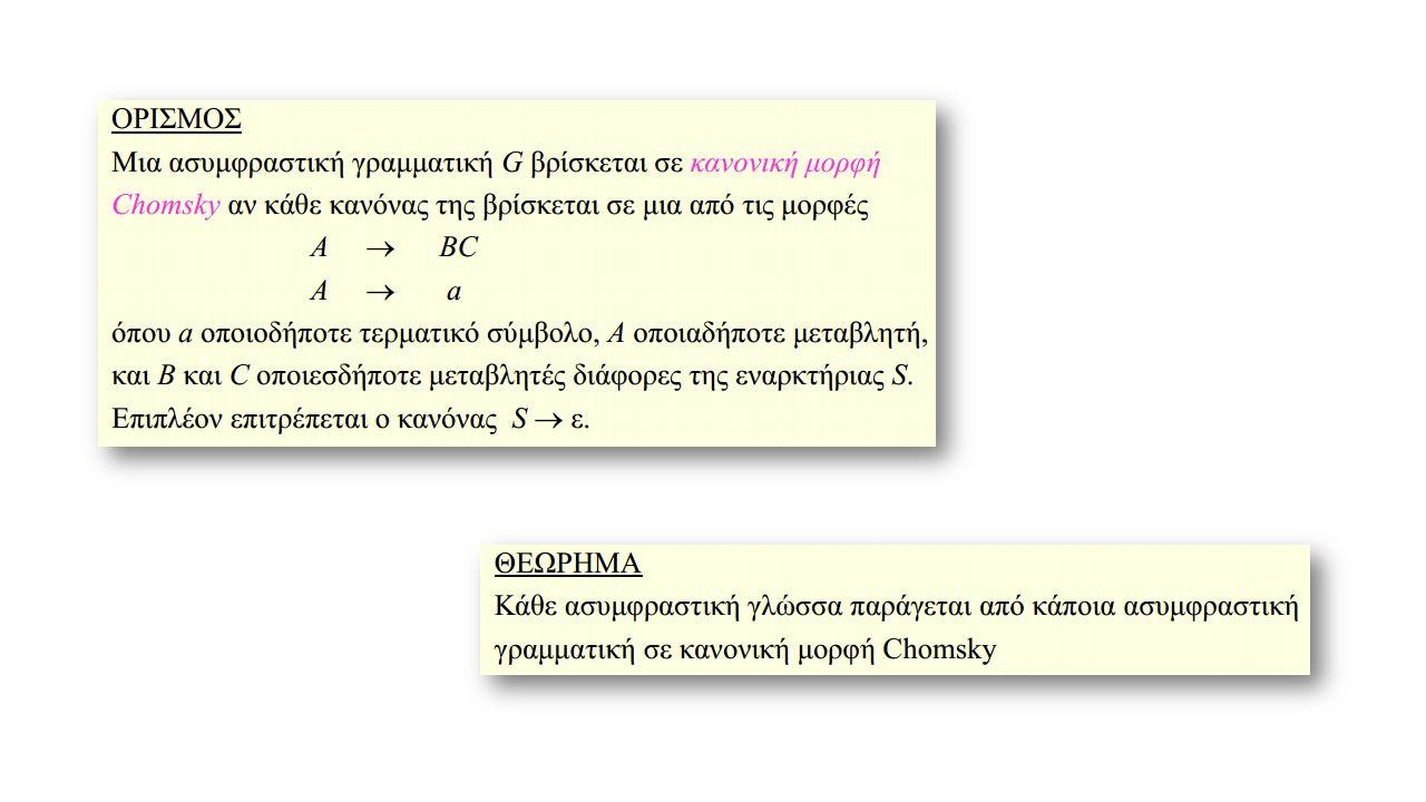 ΠΑΡΑΓΩΓΗ CFG = { | το G είναι μια CFG που παράγει την λέξη w} Ιδέα 1: Διατρέχουμε όλες τις πιθανές παραγωγές της G και ελέγχουμε αν η w είναι μια από αυτές Πρόβλημα: Μπορεί να υπάρχει άπειρο πλήθος παραγωγών Aν η γραμματική δεν παράγει την w ο αλγόριθμος δεν τερματίζει Σε αυτή την περίπτωση η ΤΜ αναγνωρίζει αλλά δεν διαγιγνώσκει Ιδέα 2: Aν η G είναι σε κανονική μορφή Chomsky τότε οποιαδήποτε παραγωγή της w αποτελείται από 2n-1 βήματα (όπου n=|w|).