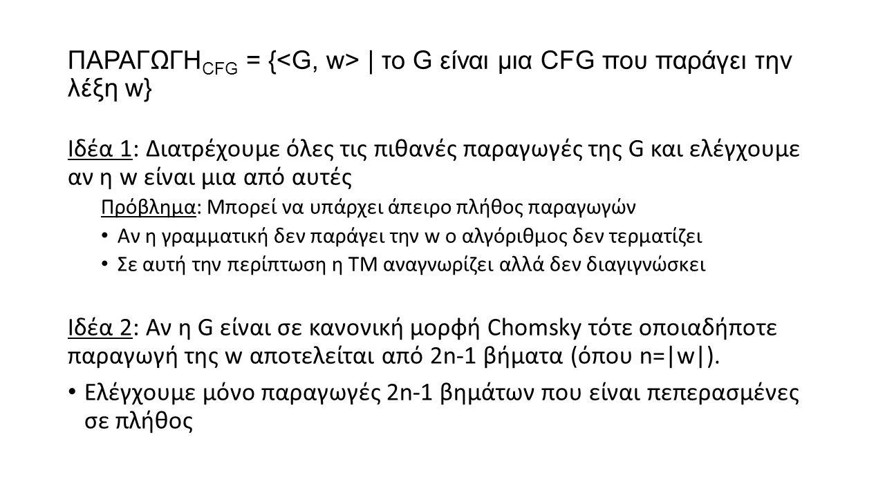 ΠΑΡΑΓΩΓΗ CFG = { | το G είναι μια CFG που παράγει την λέξη w} Ιδέα 1: Διατρέχουμε όλες τις πιθανές παραγωγές της G και ελέγχουμε αν η w είναι μια από