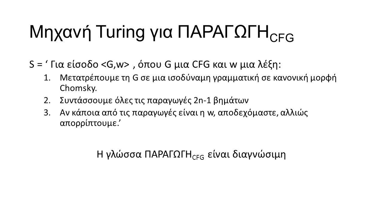 Μηχανή Turing για ΠΑΡΑΓΩΓΗ CFG S = ' Για είσοδο, όπου G μια CFG και w μια λέξη: 1.Μετατρέπουμε τη G σε μια ισοδύναμη γραμματική σε κανονική μορφή Chom