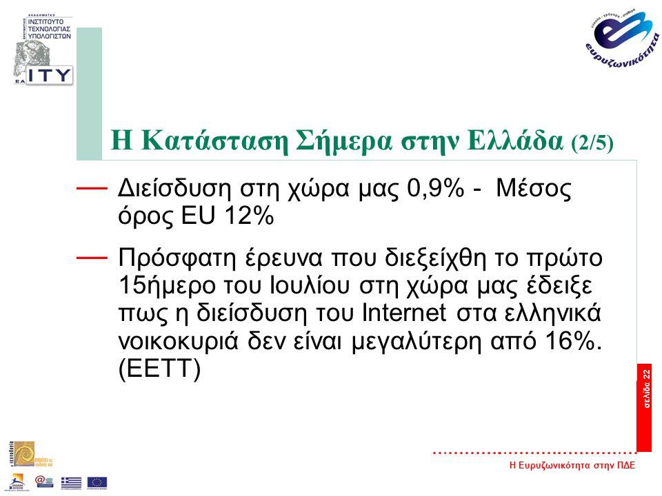 Η Ευρυζωνικότητα στην ΠΔΕ σελίδα 22 Η Κατάσταση Σήμερα στην Ελλάδα (2/5) — Διείσδυση στη χώρα μας 0,9% - Μέσος όρος EU 12% — Πρόσφατη έρευνα που διεξείχθη το πρώτο 15ήμερο του Ιουλίου στη χώρα μας έδειξε πως η διείσδυση του Internet στα ελληνικά νοικοκυριά δεν είναι μεγαλύτερη από 16%.