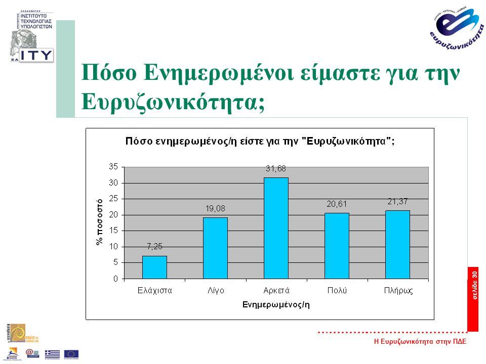 Η Ευρυζωνικότητα στην ΠΔΕ σελίδα 30 Πόσο Ενημερωμένοι είμαστε για την Ευρυζωνικότητα;