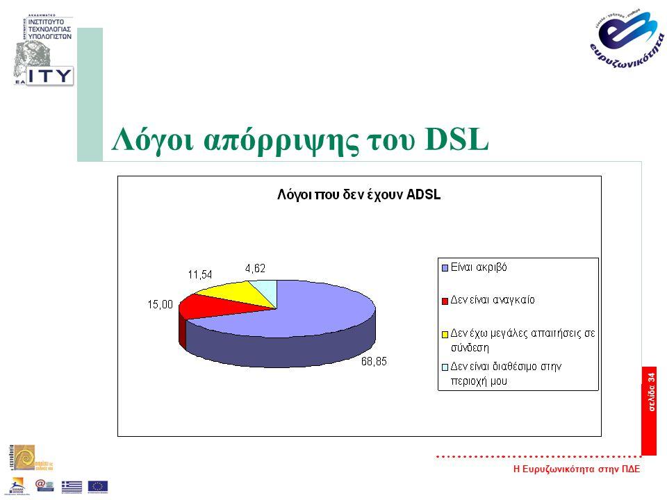 Η Ευρυζωνικότητα στην ΠΔΕ σελίδα 34 Λόγοι απόρριψης του DSL