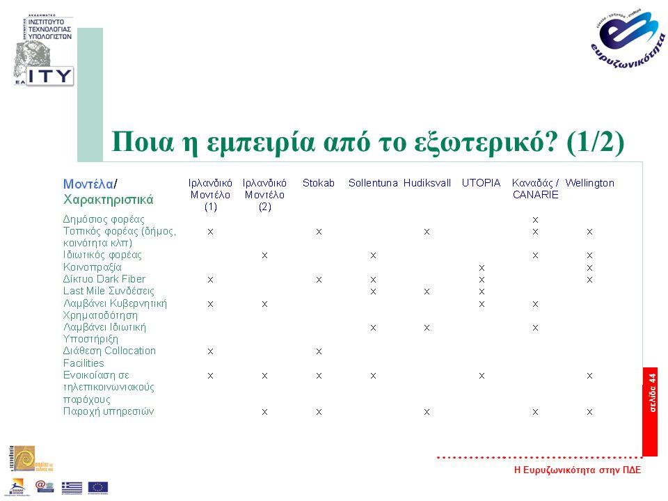 Η Ευρυζωνικότητα στην ΠΔΕ σελίδα 44 Ποια η εμπειρία από το εξωτερικό? (1/2)