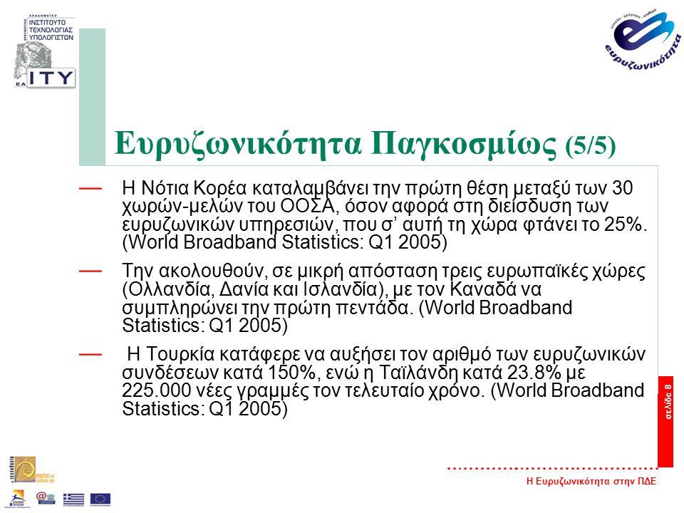 Η Ευρυζωνικότητα στην ΠΔΕ σελίδα 9 Κατάταξη χωρών EU 25 με βάση τον αριθμό των ευρυζωνικών συνδέσεων (1/1/2005) Πηγή: Παρατηρητήριο για την ΚτΠ