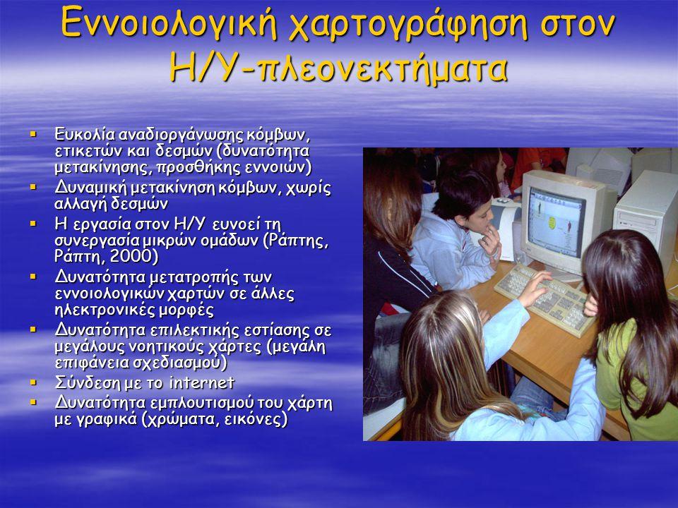 Εννοιολογική χαρτογράφηση στον Η/Υ-πλεονεκτήματα  Ευκολία αναδιοργάνωσης κόμβων, ετικετών και δεσμών (δυνατότητα μετακίνησης, προσθήκης εννοιών)  Δυναμική μετακίνηση κόμβων, χωρίς αλλαγή δεσμών  Η εργασία στον Η/Υ ευνοεί τη συνεργασία μικρών ομάδων (Ράπτης, Ράπτη, 2000)  Δυνατότητα μετατροπής των εννοιολογικών χαρτών σε άλλες ηλεκτρονικές μορφές  Δυνατότητα επιλεκτικής εστίασης σε μεγάλους νοητικούς χάρτες (μεγάλη επιφάνεια σχεδιασμού)  Σύνδεση με το internet  Δυνατότητα εμπλουτισμού του χάρτη με γραφικά (χρώματα, εικόνες)
