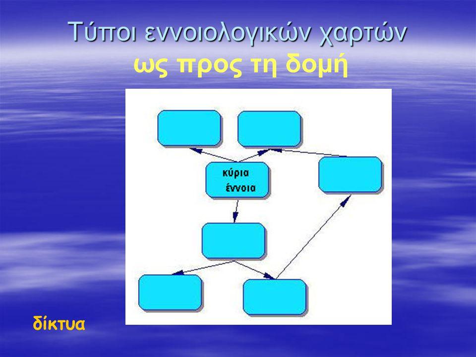 δίκτυα