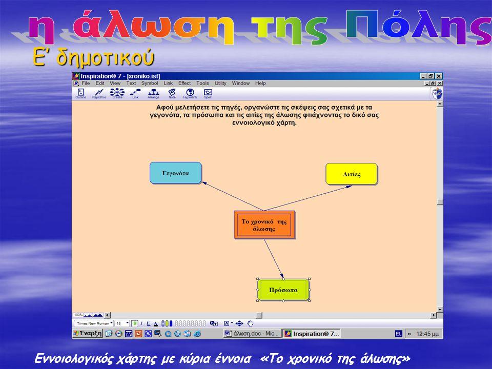 Ε' δημοτικού Εννοιολογικός χάρτης με κύρια έννοια «Το χρονικό της άλωσης»