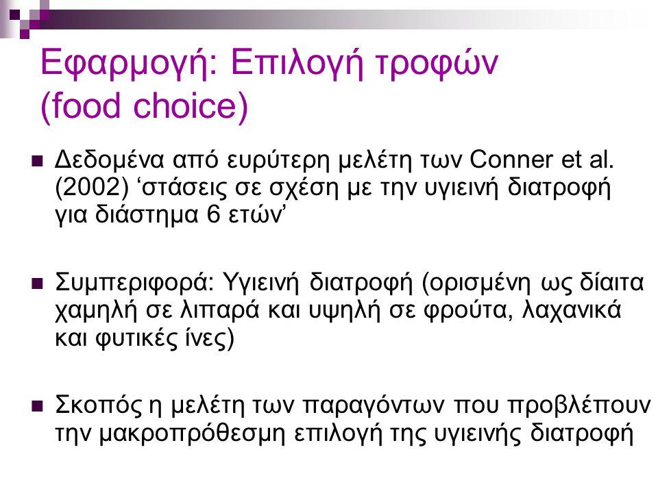 Εφαρμογή: Επιλογή τροφών (food choice) Δεδομένα από ευρύτερη μελέτη των Conner et al. (2002) 'στάσεις σε σχέση με την υγιεινή διατροφή για διάστημα 6