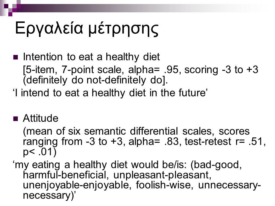 Εργαλεία μέτρησης Intention to eat a healthy diet [5-item, 7-point scale, alpha=.95, scoring -3 to +3 (definitely do not-definitely do]. 'I intend to