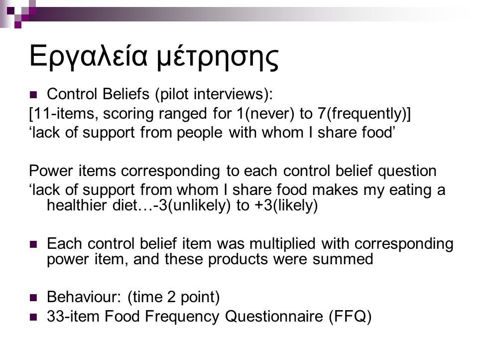 Εργαλεία μέτρησης Control Beliefs (pilot interviews): [11-items, scoring ranged for 1(never) to 7(frequently)] 'lack of support from people with whom