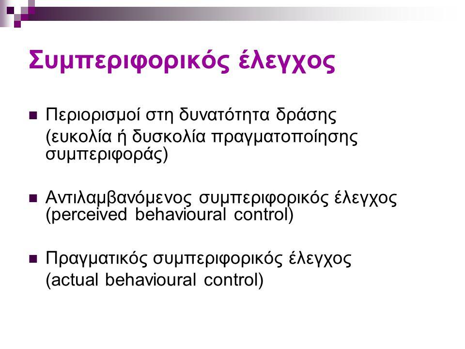 Συμπεριφορικός έλεγχος Περιορισμοί στη δυνατότητα δράσης (ευκολία ή δυσκολία πραγματοποίησης συμπεριφοράς) Αντιλαμβανόμενος συμπεριφορικός έλεγχος (pe