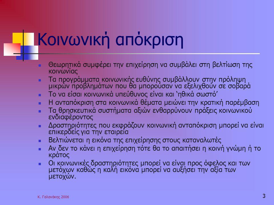Κ. Γαλανάκης 2006 3 Κοινωνική απόκριση Θεωρητικά συμφέρει την επιχείρηση να συμβάλει στη βελτίωση της κοινωνίας Τα προγράμματα κοινωνικής ευθύνης συμβ