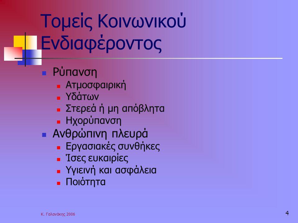 Κ. Γαλανάκης 2006 4 Τομείς Κοινωνικού Ενδιαφέροντος Ρύπανση Ατμοσφαιρική Υδάτων Στερεά ή μη απόβλητα Ηχορύπανση Ανθρώπινη πλευρά Εργασιακές συνθήκες Ί