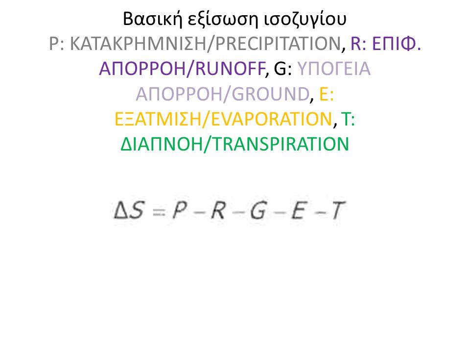 Βασική εξίσωση ισοζυγίου P: ΚΑΤΑΚΡΗΜΝΙΣΗ/PRECIPITATION, R: ΕΠΙΦ. ΑΠΟΡΡΟΗ/RUNOFF, G: ΥΠΟΓΕΙΑ ΑΠΟΡΡΟΗ/GROUND, Ε: ΕΞΑΤΜΙΣΗ/EVAPORATION, Τ: ΔΙΑΠΝΟΗ/TRANSP