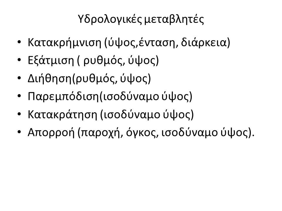 Υδρολογικές μεταβλητές Κατακρήμνιση (ύψος,ένταση, διάρκεια) Εξάτμιση ( ρυθμός, ύψος) Διήθηση(ρυθμός, ύψος) Παρεμπόδιση(ισοδύναμο ύψος) Κατακράτηση (ισ