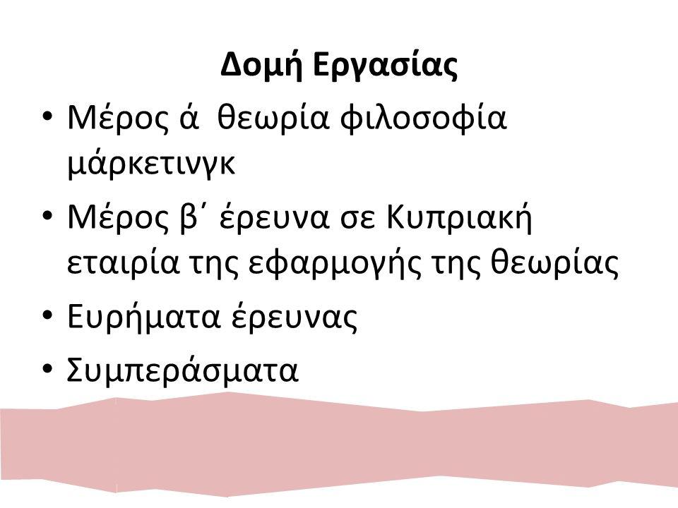 Δομή Εργασίας Μέρος ά θεωρία φιλοσοφία μάρκετινγκ Μέρος β΄ έρευνα σε Κυπριακή εταιρία της εφαρμογής της θεωρίας Ευρήματα έρευνας Συμπεράσματα