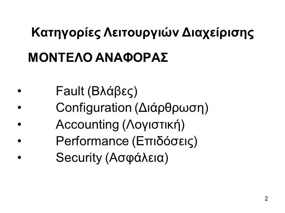 2 Κατηγορίες Λειτουργιών Διαχείρισης ΜΟΝΤΕΛΟ ΑΝΑΦΟΡΑΣ Fault (Βλάβες) Configuration (Διάρθρωση) Accounting (Λογιστική) Performance (Επιδόσεις) Security (Ασφάλεια)