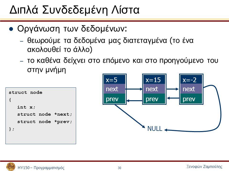 ΗΥ 150 – Προγραμματισμός Ξενοφών Ζαμ π ούλης 30 Δι π λά Συνδεδεμένη Λίστα Οργάνωση των δεδομένων : – θεωρούμε τα δεδομένα μας διατεταγμένα ( το ένα ακολουθεί το άλλο ) – το καθένα δείχνει στο ε π όμενο και στο π ροηγούμενο του στην μνήμη struct node { int x; struct node *next; struct node *prev; }; NULL x=5 next prev x=15 next prev x=-2 next prev