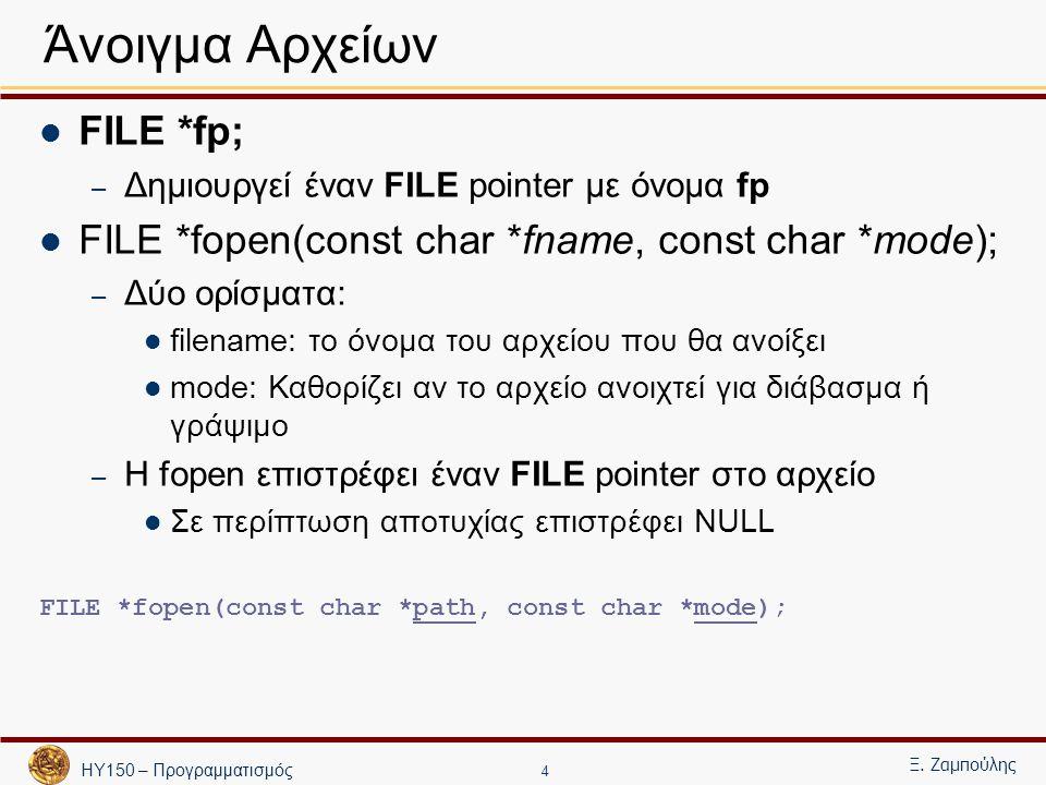 ΗΥ150 – Προγραμματισμός Ξ. Ζαμπούλης 5 File open modes