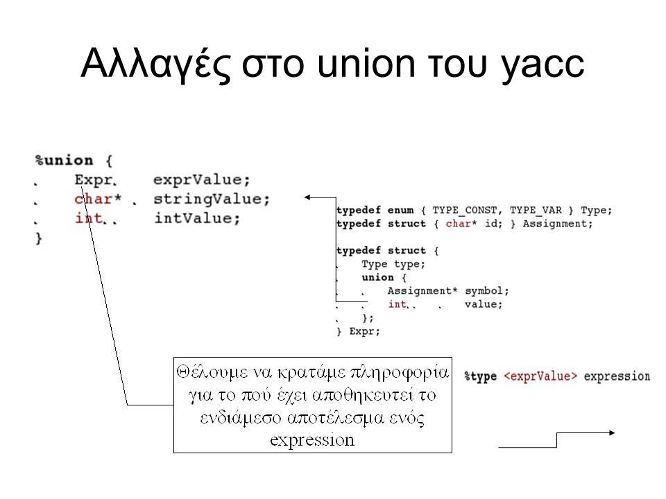 Αλλαγές στο union του yacc