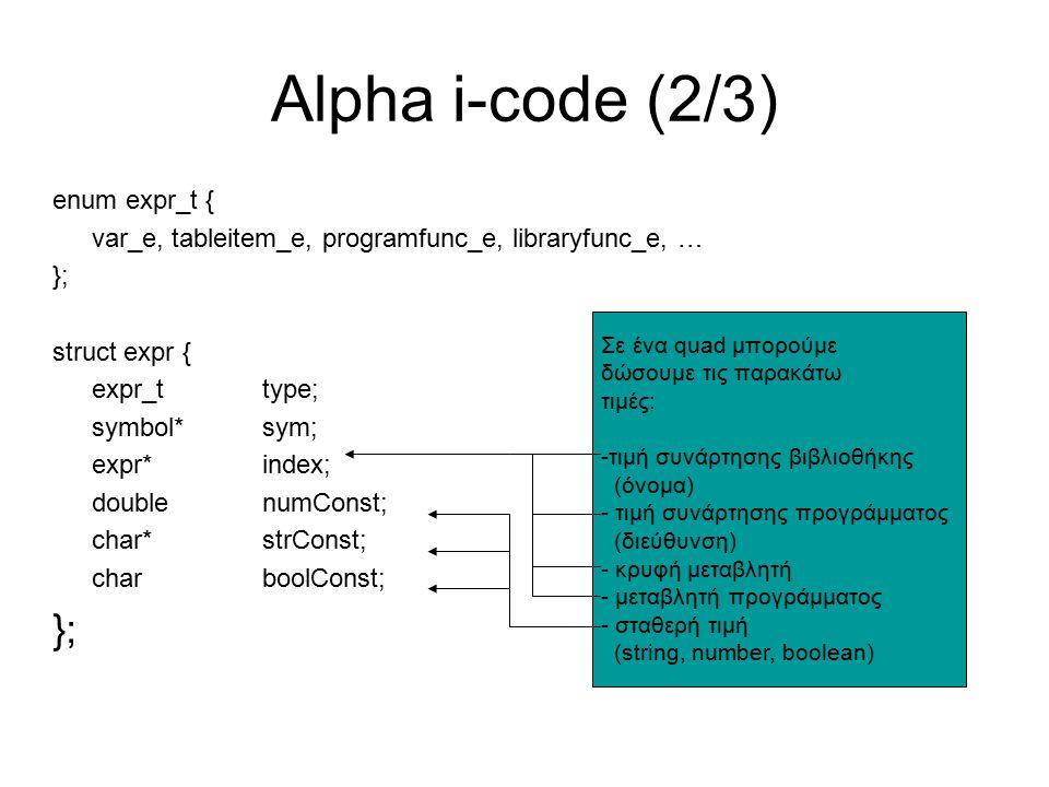 Alpha i-code (2/3) enum expr_t { var_e, tableitem_e, programfunc_e, libraryfunc_e, … }; struct expr { expr_ttype; symbol*sym; expr* index; doublenumConst; char* strConst; char boolConst; }; Σε ένα quad μπορούμε δώσουμε τις παρακάτω τιμές: -τιμή συνάρτησης βιβλιοθήκης (όνομα) - τιμή συνάρτησης προγράμματος (διεύθυνση) - κρυφή μεταβλητή - μεταβλητή προγράμματος - σταθερή τιμή (string, number, boolean)