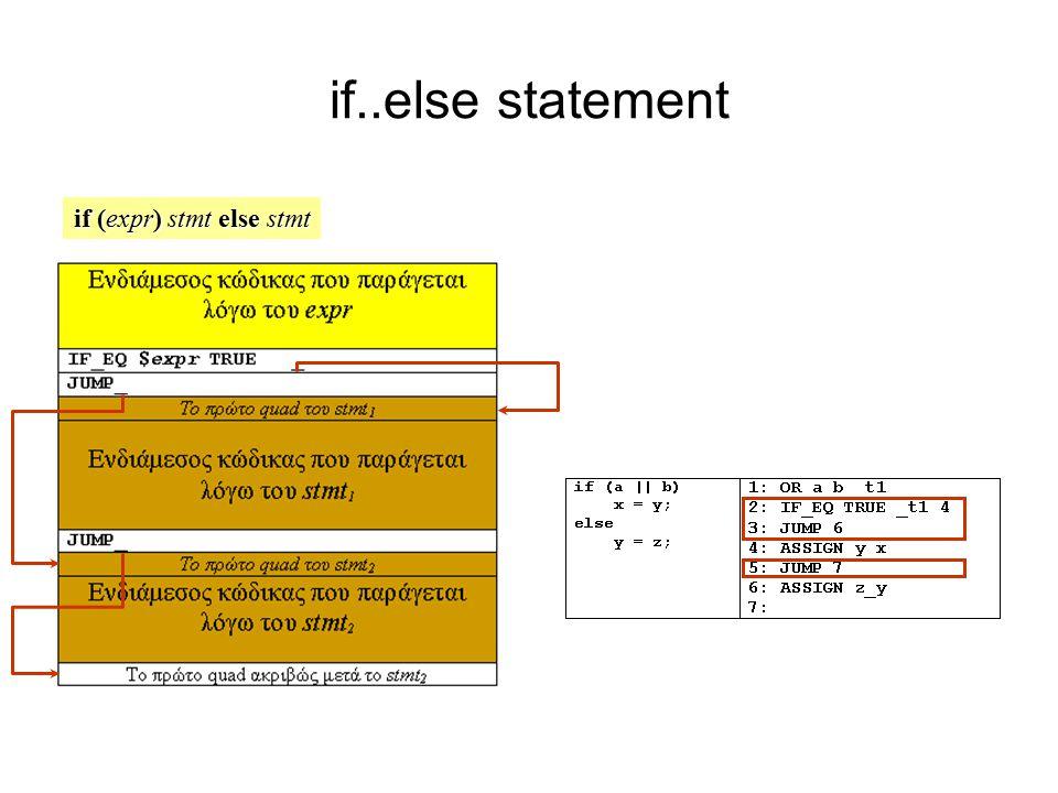 if..else statement if (expr) stmt else stmt