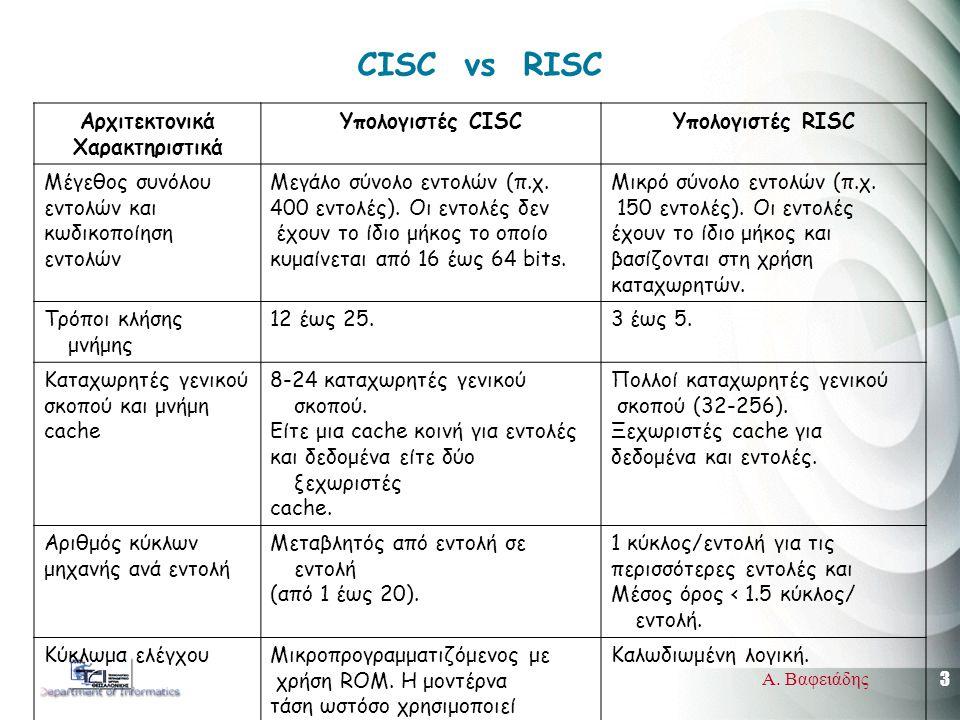 3 Α. Βαφειάδης CISC vs RISC Αρχιτεκτονικά Χαρακτηριστικά Υπολογιστές CISCΥπολογιστές RISC Μέγεθος συνόλου εντολών και κωδικοποίηση εντολών Μεγάλο σύνο