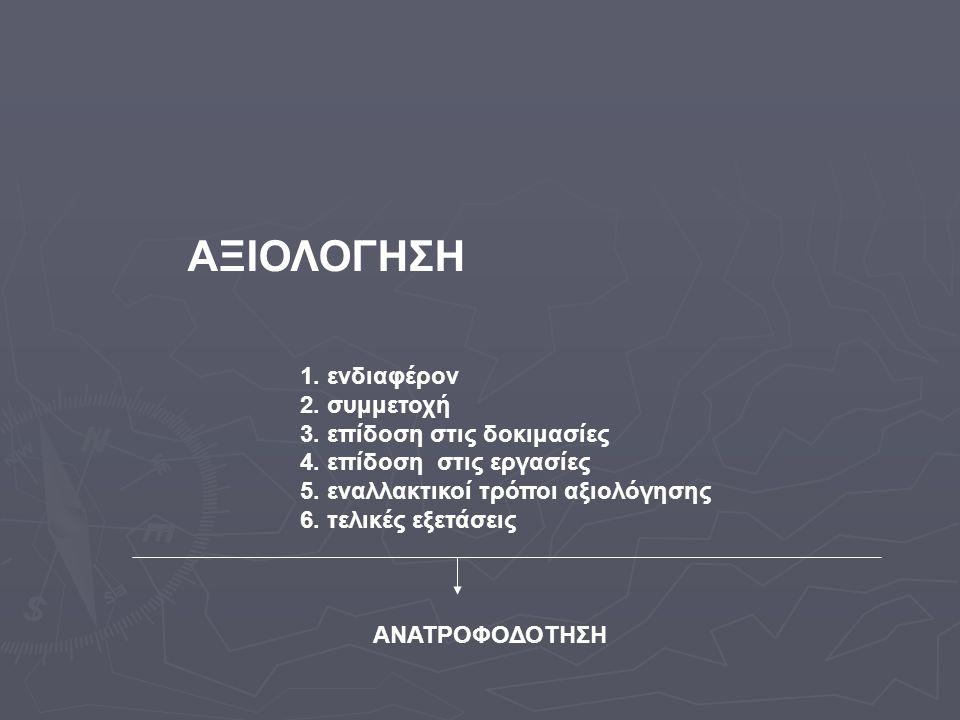 ΑΞΙΟΛΟΓΗΣΗ 1. ενδιαφέρον 2. συμμετοχή 3. επίδοση στις δοκιμασίες 4. επίδοση στις εργασίες 5. εναλλακτικοί τρόποι αξιολόγησης 6. τελικές εξετάσεις ΑΝΑΤ