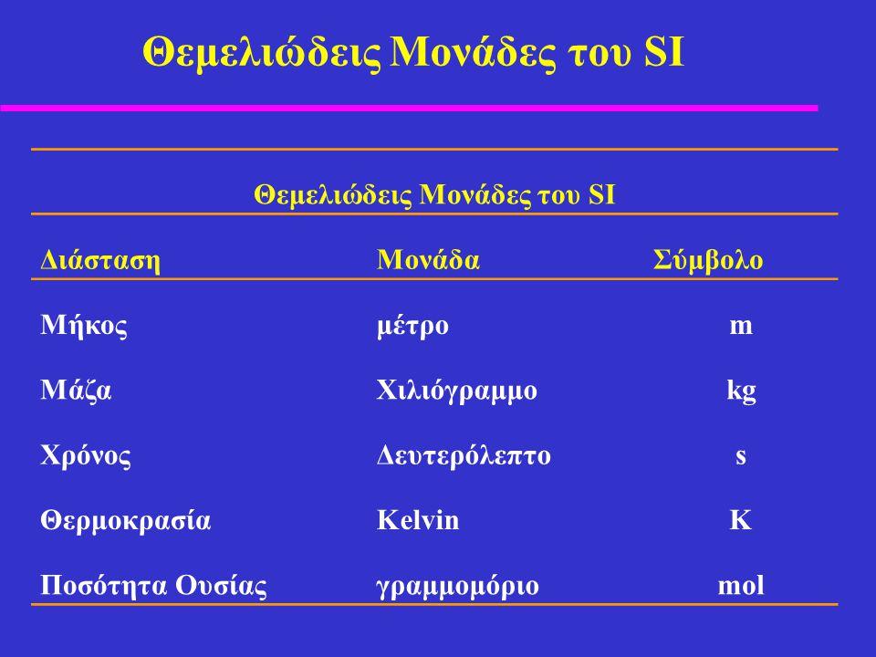 Ειδικές Μονάδες του SI Eιδικές Μονάδες του SI ΔιάστασηΜονάδαAντιστοιχία ΔύναμηΝewtonkg.m/s2 ΠίεσηPaN/m2 EργοJouleN.m ΙσχύςWattJ/s Πυκνότητα kg/m3