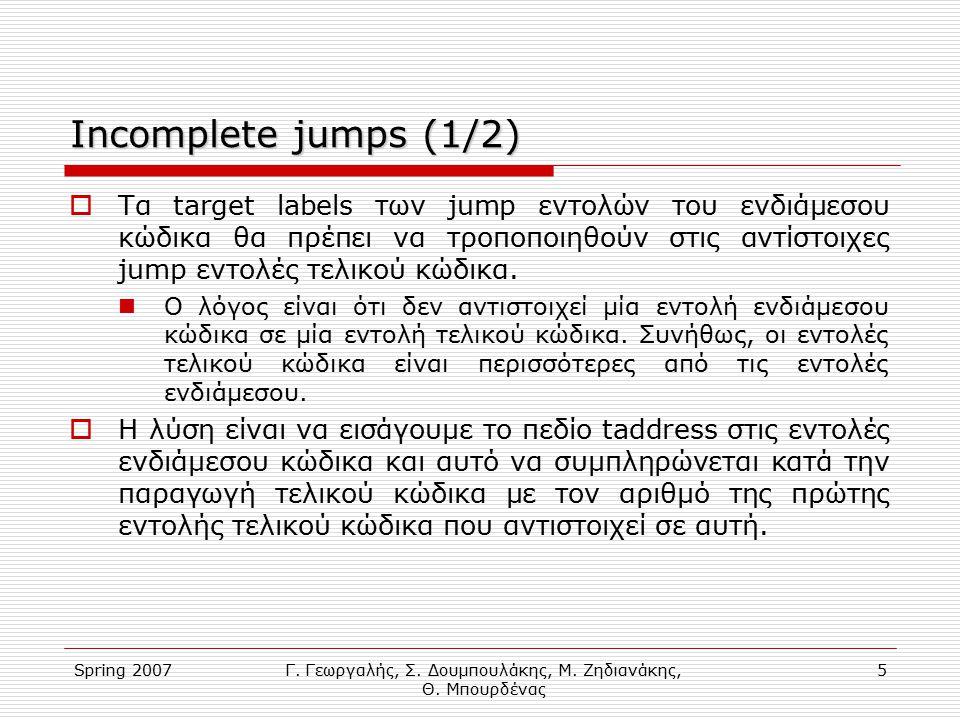 Spring 2007Γ. Γεωργαλής, Σ. Δουμπουλάκης, Μ. Ζηδιανάκης, Θ. Μπουρδένας 6 Incomplete jumps (2/2)