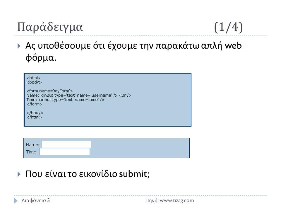 Παράδειγμα (1/4)  Ας υποθέσουμε ότι έχουμε την παρακάτω απλή web φόρμα.